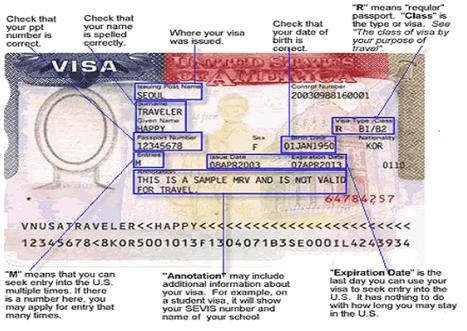 Us Visa Appointments In Canada Canada Immigration Visa Amp Travel